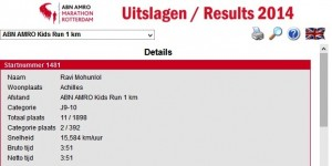 Rotterdam Mini Marathon, start,uitslag Ravi Mohunlol